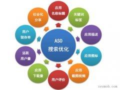 seo運(yun)營(ying)是什麼意思(si)